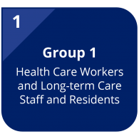 Phase 1 - Health Care Workers and Long-term Care Staff and Residents