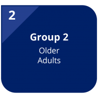 Phase 2 - Older Adults